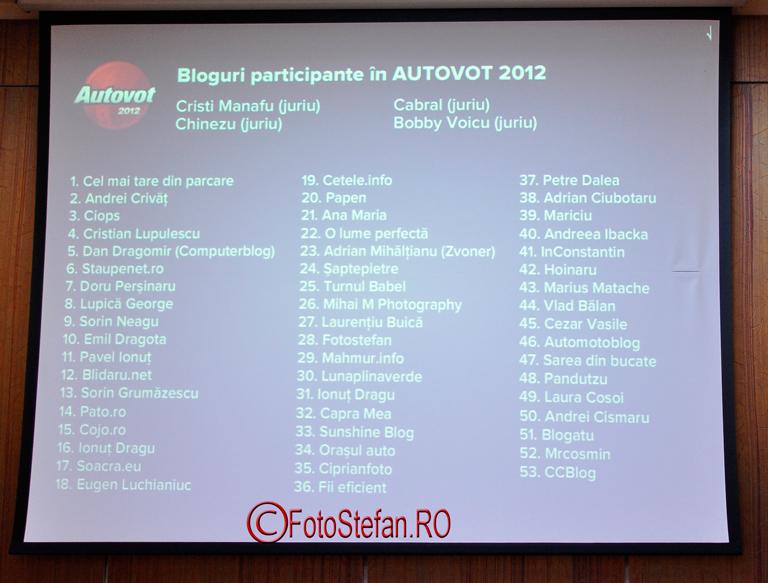 participantii autovot 2012