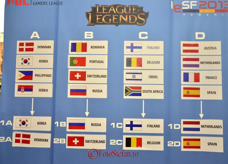 tari participante Campionatul Mondial de Sport Electronic