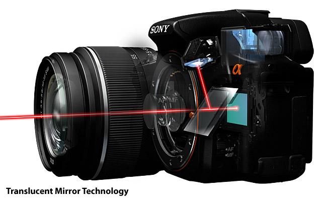 sony Single-Lens Translucent