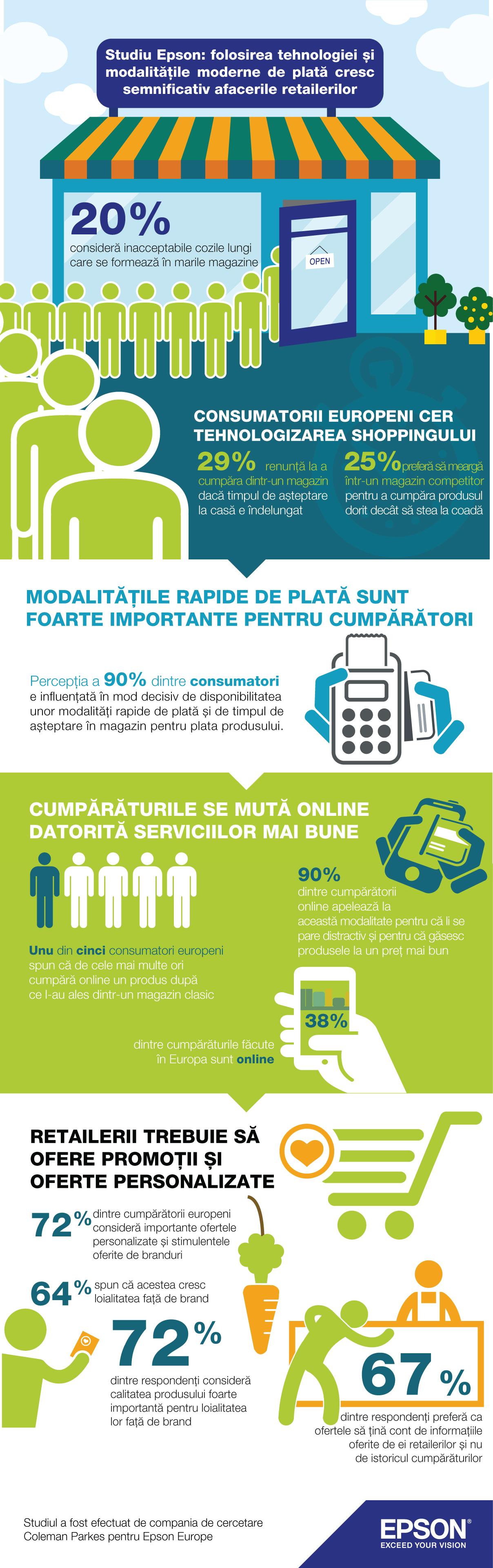 infografic epson