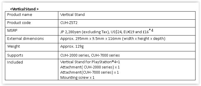 poza sony Stand vertical CUH-ZST2