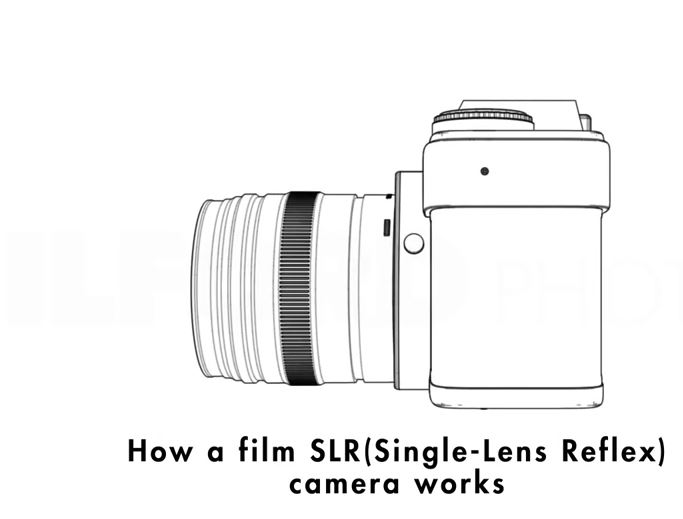 cum functioneaza un aparat de fotografit