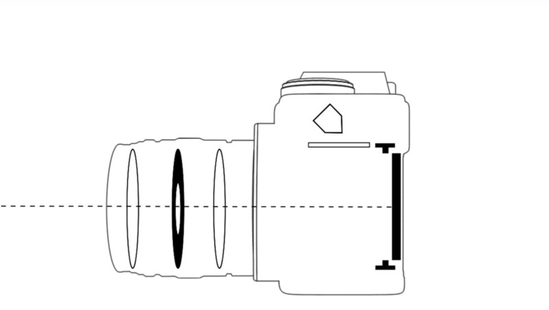 schema functionare aparat foto