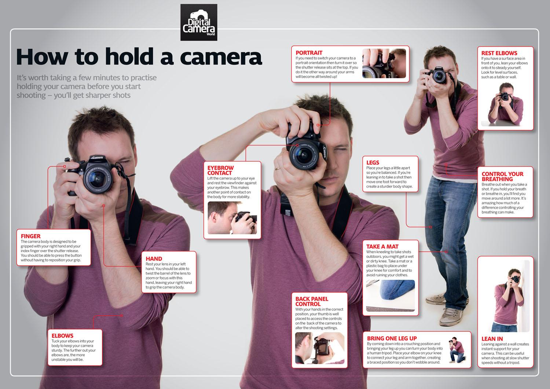 poze cum se tine aparatul foto dslr