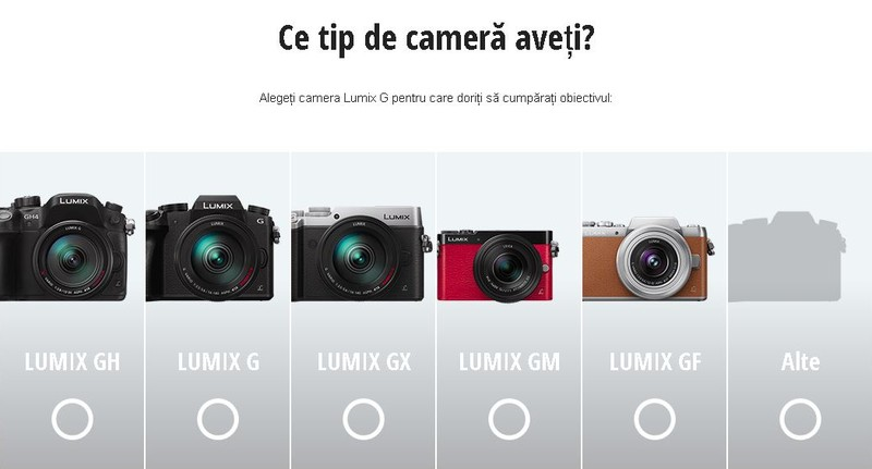 obiective aparat foto Panasonic Lumix
