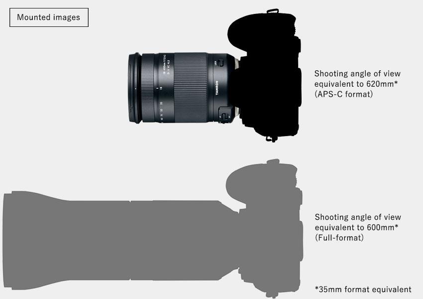 obiectiv zoom tamron aparat foto dslr