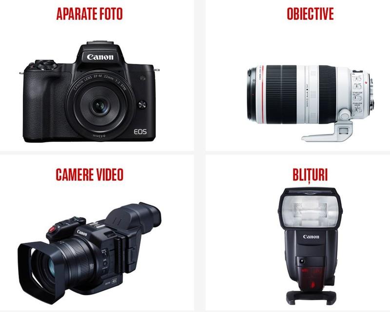Canon Cashback promotii reduceri aparate foto obiective