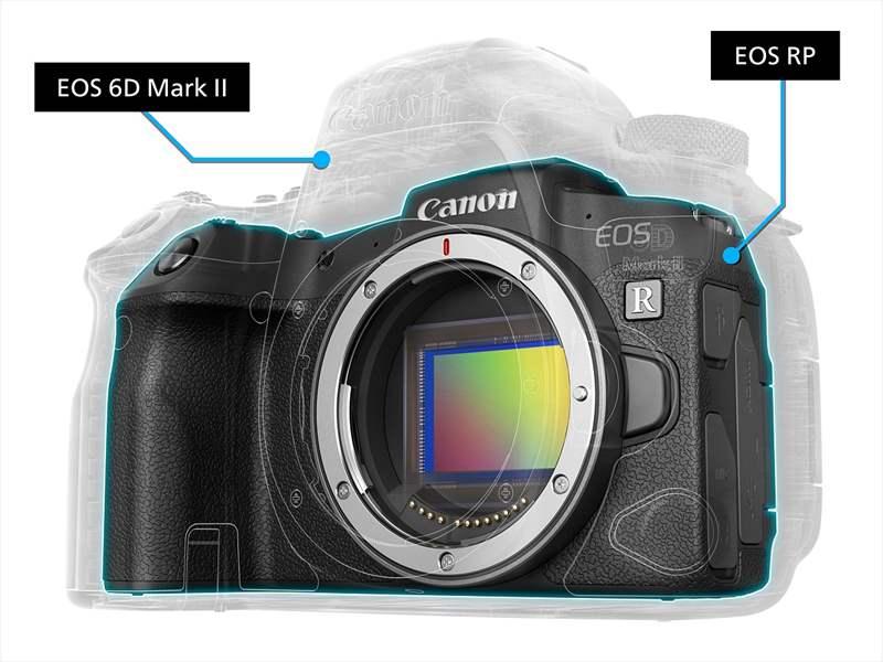 comparatie dimensiuni aparat foto Canon EOS RP 6D Mark II