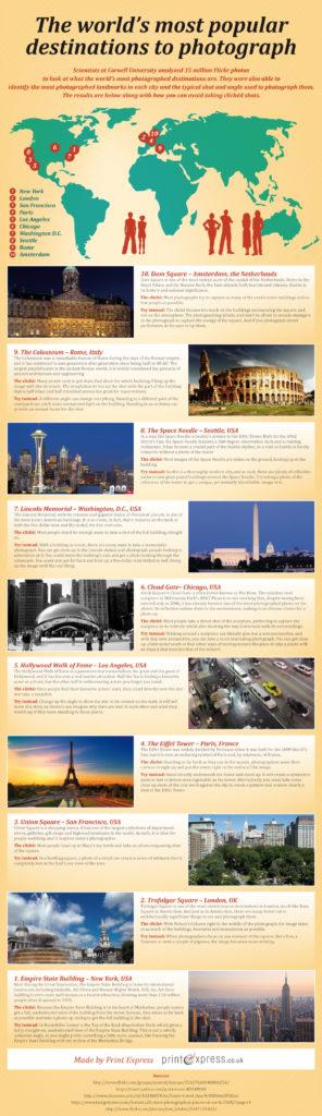 destinatii turistice infografic fotografie turistica