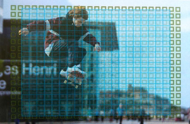 puncte focalizare sony a6400 review aparat foto