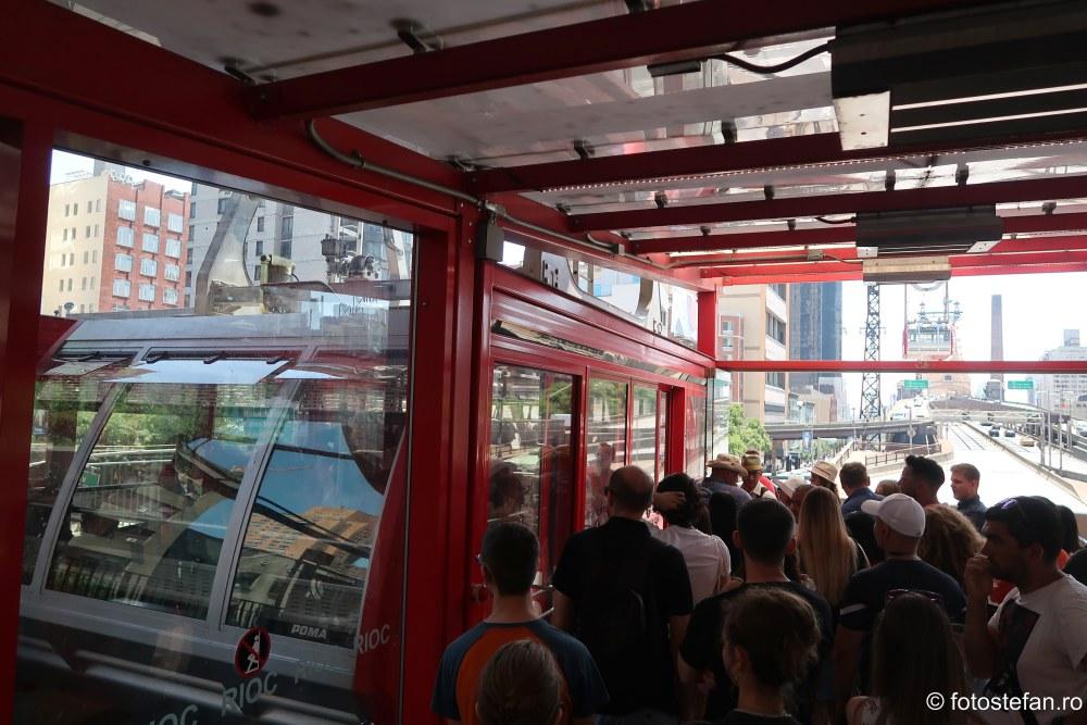 poza turisti telecabina new york america Roosevelt Island Tramway