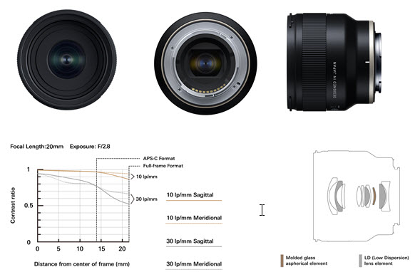 obiectiv tamron pentru sony lentile