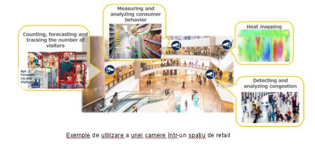 senzor spatiu retail magazin mall