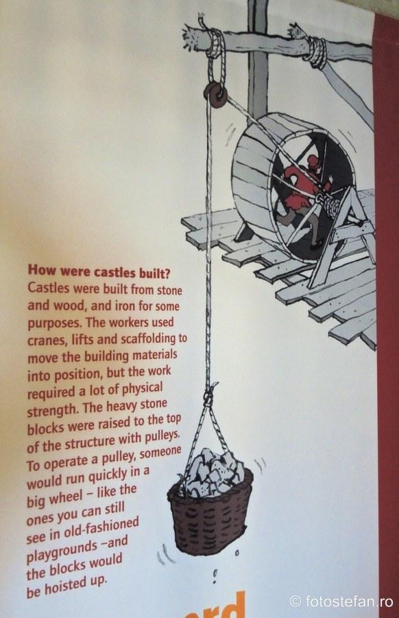 tehnici constructie cetate castel medieval