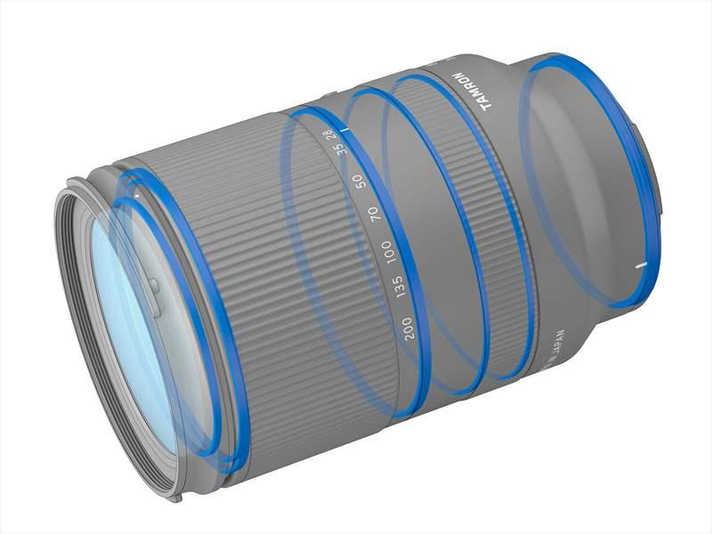 protectii sigilii umezeala praf obiectiv zoom Tamron 28-200mm F2.8-5.6 RXD III