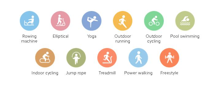 imagine activitati sportive masurate Mi Band 5 bratara de fitness