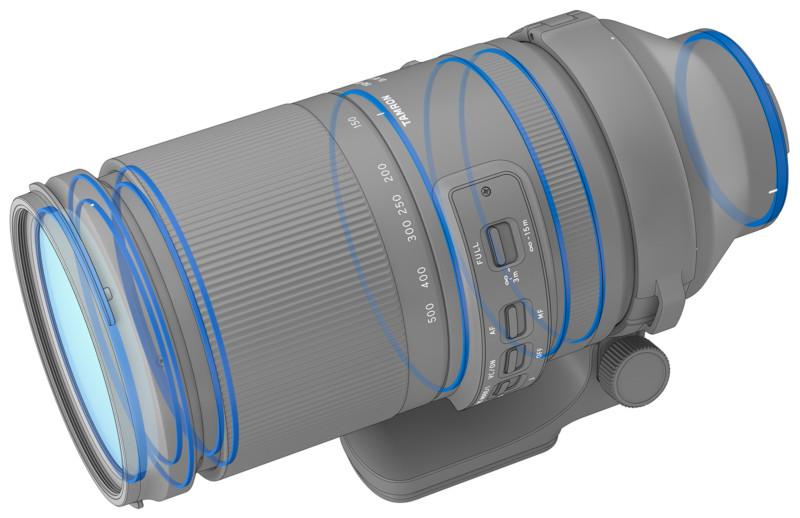 Tamron 150-500mm F5–6.7 Di III VC VXD rezistent intemperii