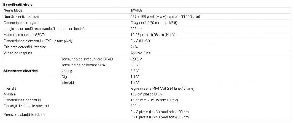 specidicatii sony IMX459 senzor adancime aplicatii auto lidar